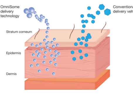 The truth behind retinol