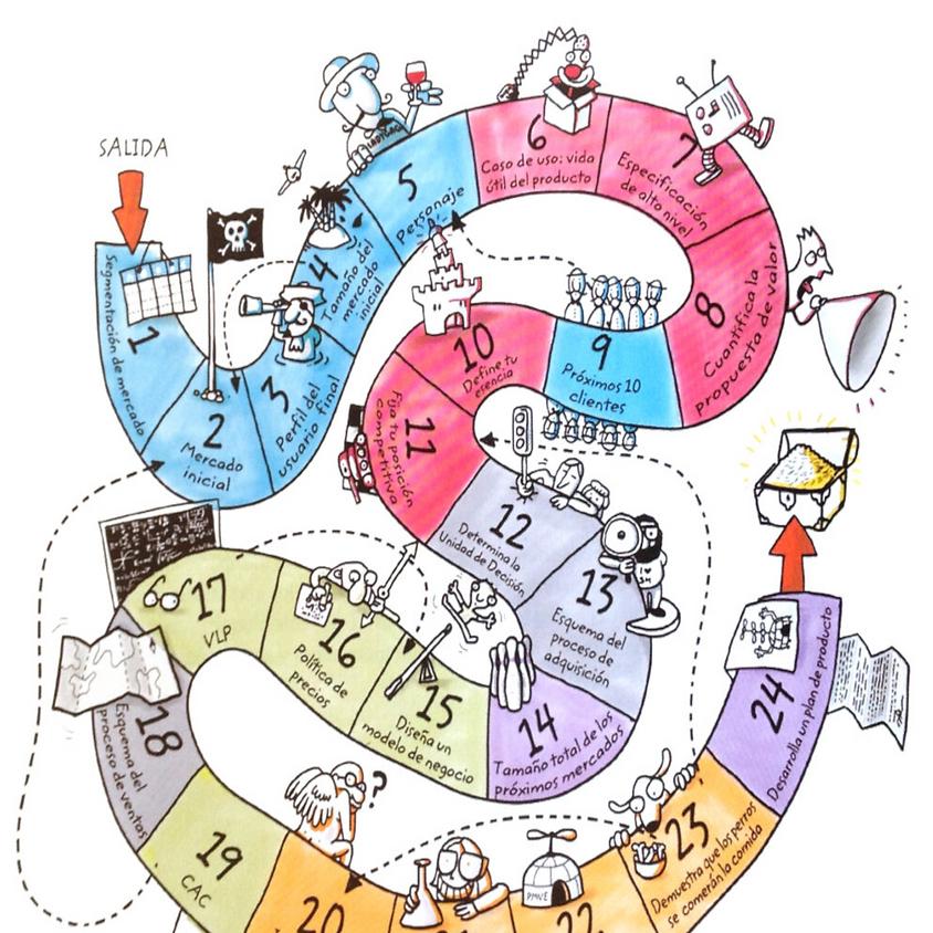 Curso Emprender en 24 Pasos, según Metodología Disciplined Entrepreneurship (MIT)