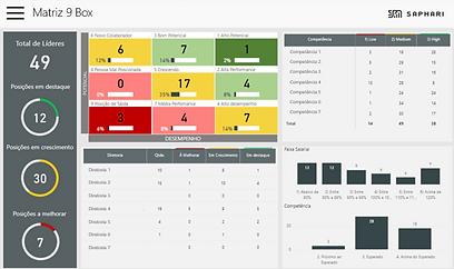 Dashboard de Liderança para People Analytics