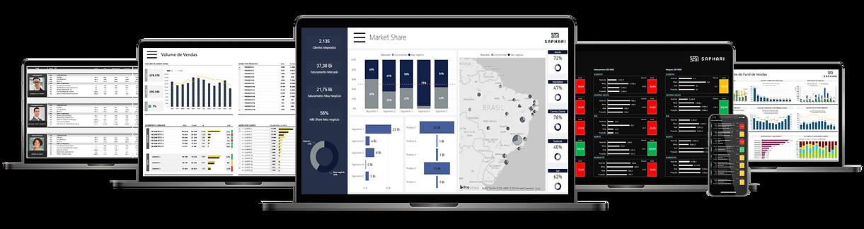 Dashboard-Commercial-Market-Share-Power-BI