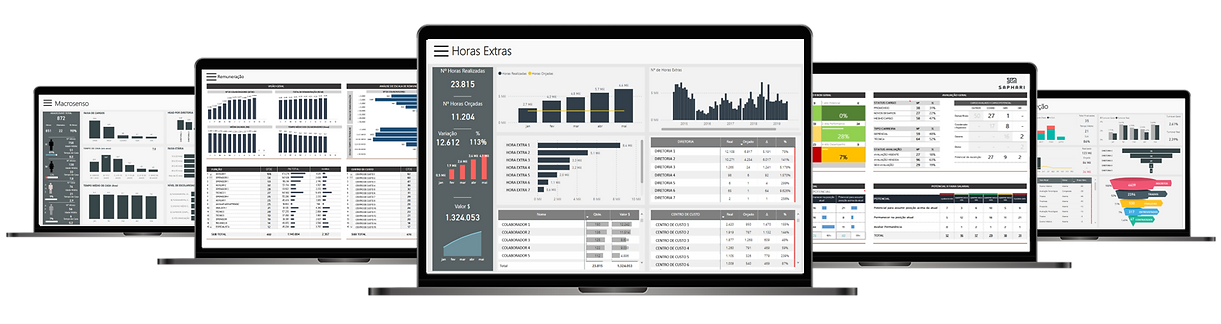 Dashboard-People-Analytics-Over-Time-Horas-Extras