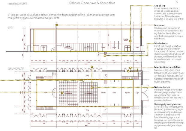 Section plan & elevation I Drawings by Rural Agentur