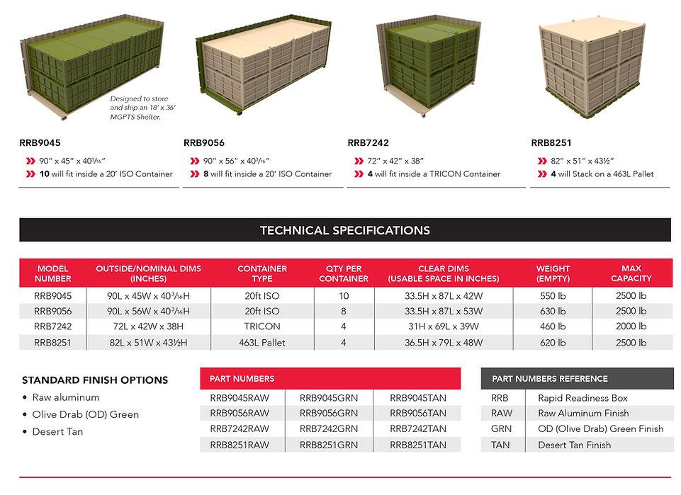 [Info Sheet] Rapid Readiness Box-3.jpg