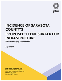 Surtax Proposed 1 cent.PNG
