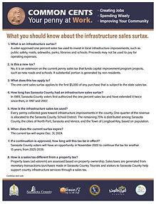 Surtax FAQ.jpg