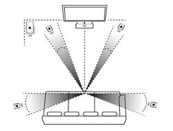 chora-configurations-2.JPG