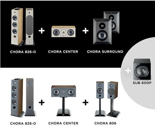 chora-configurations.JPG