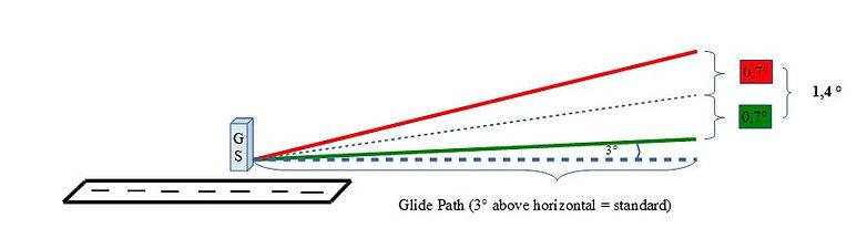 Glideslope.JPG