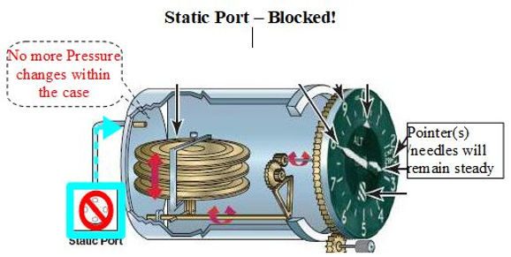 SP_blocked_AlternateAir.JPG