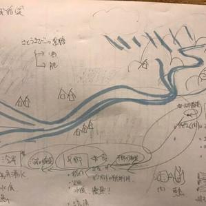 3/12『小規模流域循環社会をつくる』勉強会