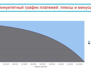 Аннуитетный график платежей: плюсы и минусы