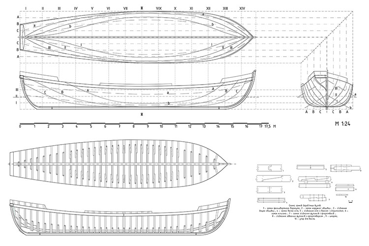 Reconstruction of the Cossack boat