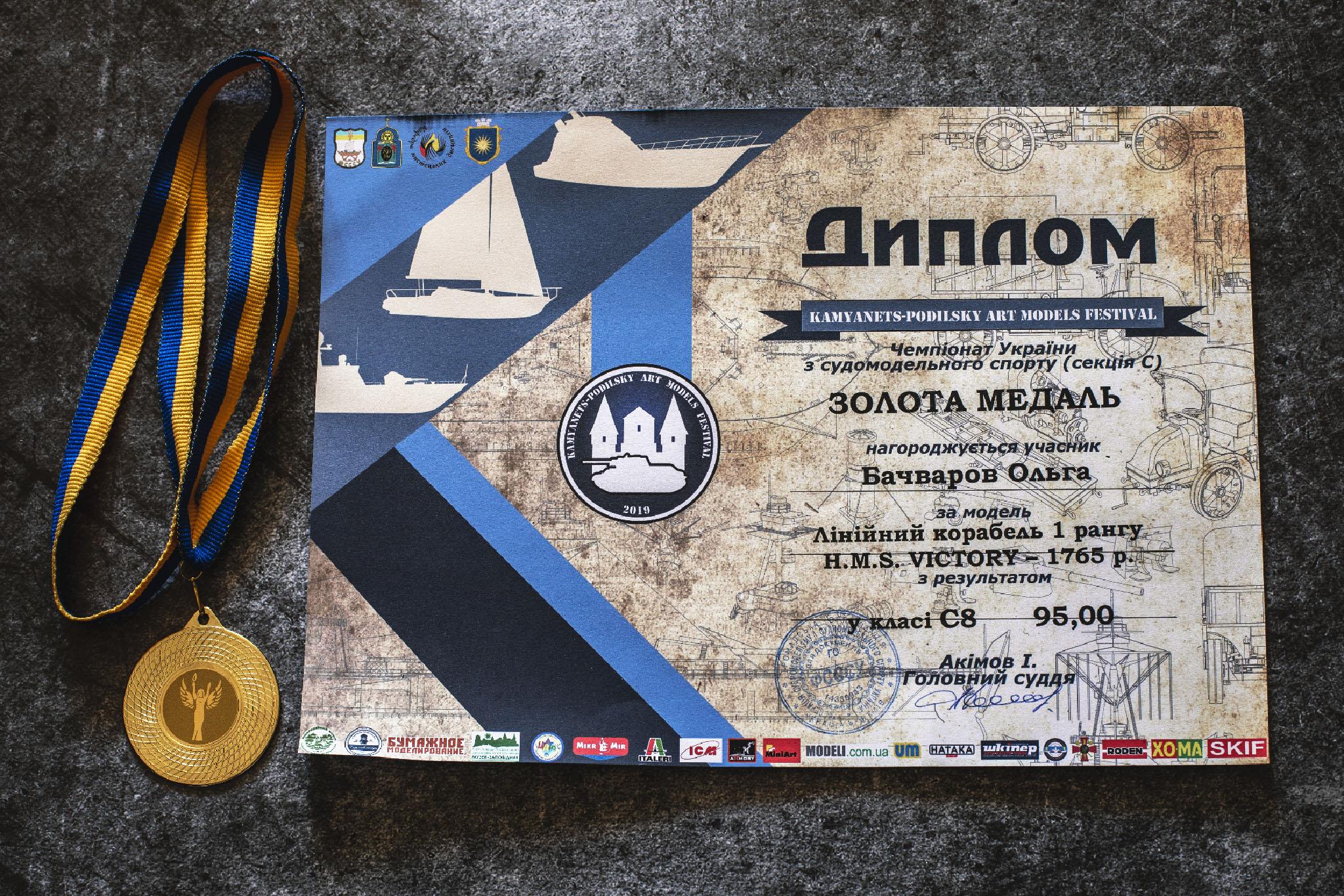 Ukrainian Championship - 2019