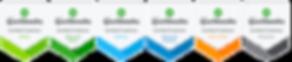 Intuit QuickBooks ProAdvisor Certificati