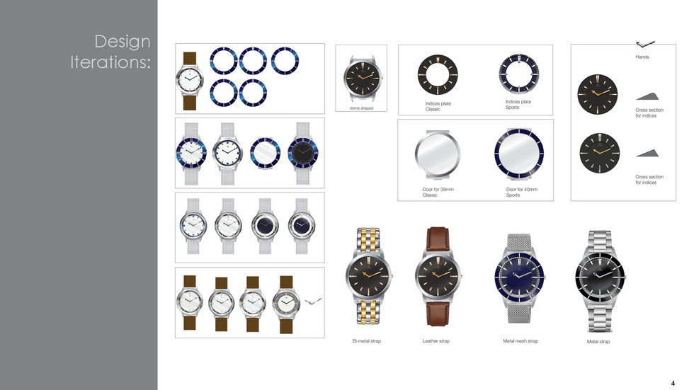 BRAILLE WATCH BRAND PRESENTATION_ Viswak