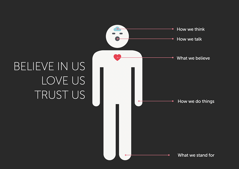 Why brands need to gain trust