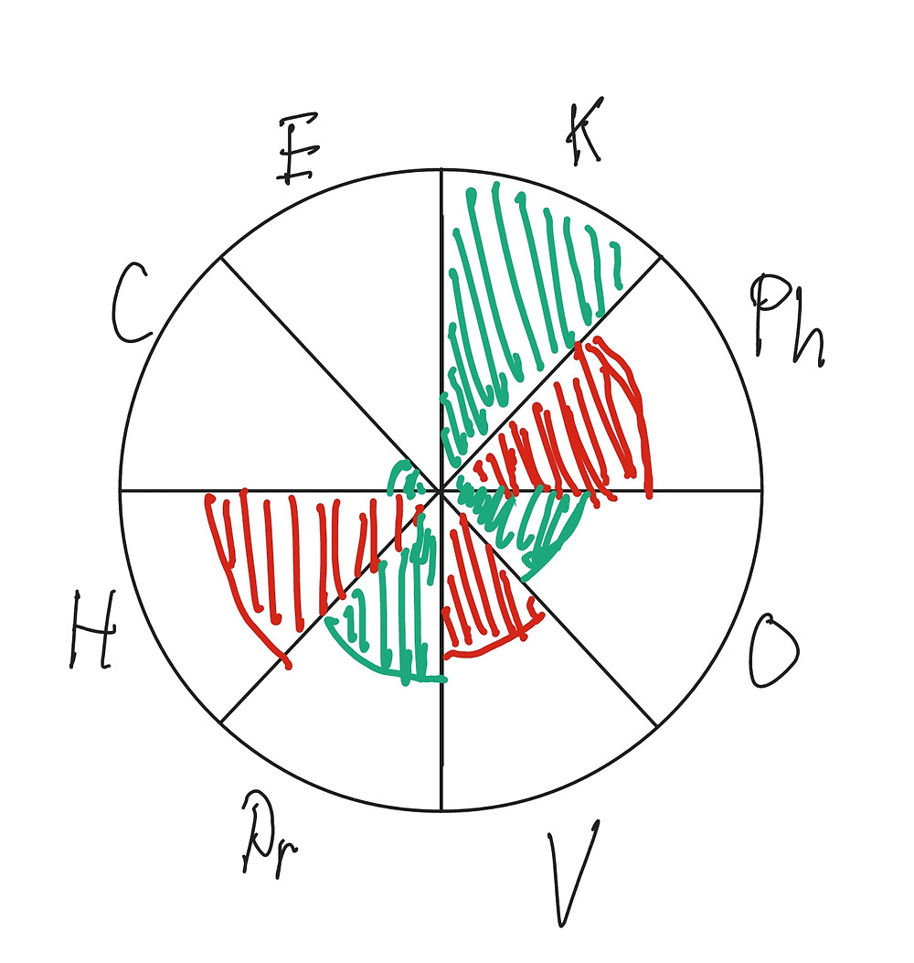 What Is Nonverbal Communication Sundial chronemics is the study of the use of time in nonverbal communication. wix com