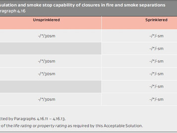 What Are Smoke Separations?