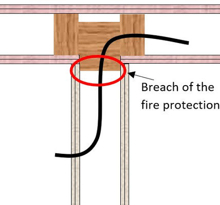 Fire-Stopping Penetrations Through Wall Joints