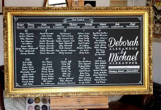 Deborah & Michael Table Plan