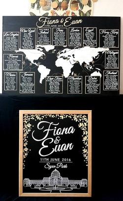 Fiona & Euan