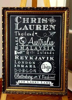 Chris & Lauren Housewarming Gift
