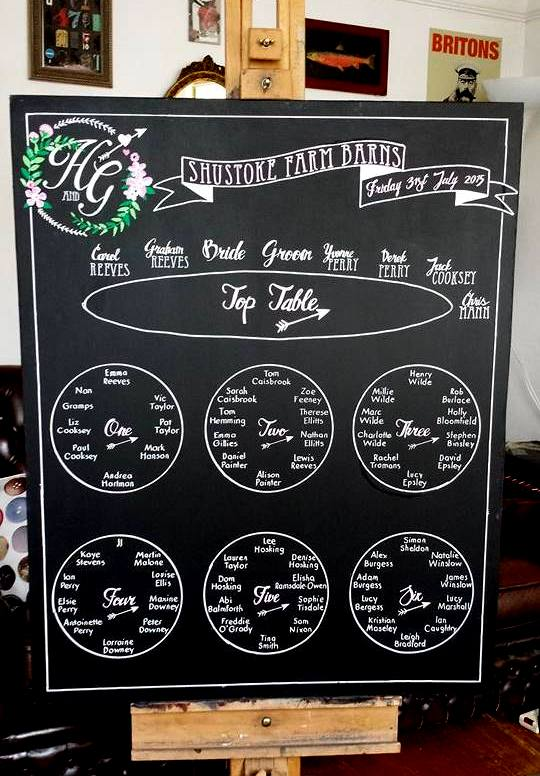 Hayley & Gary Table Plan