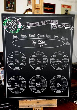 Hayley & Gary Table Plan