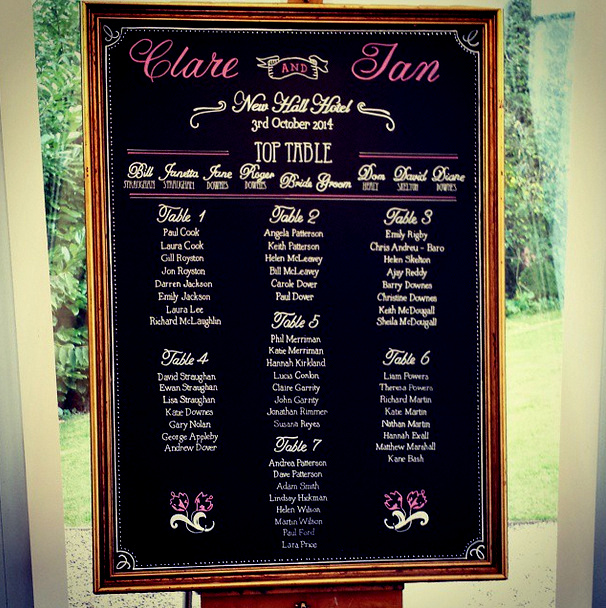 Clare and Ian Table Plan