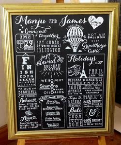 Manju & James Gift Chalk Art