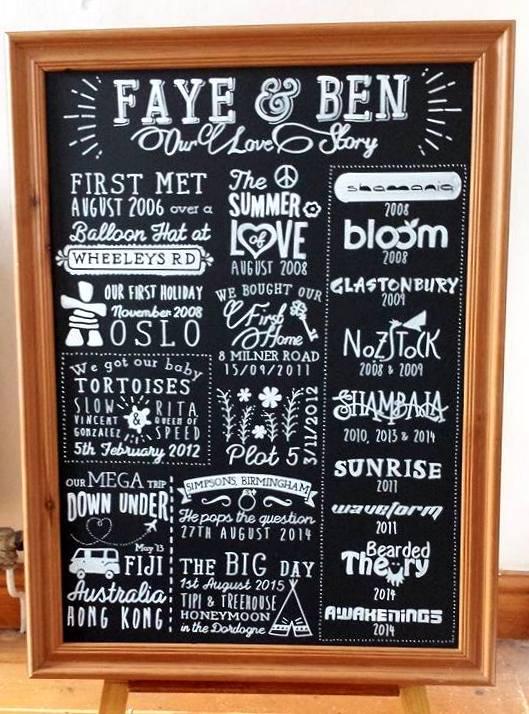 Faye & Ben Love Story