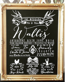 Mr & Mrs Wallis Gift Chalk Art