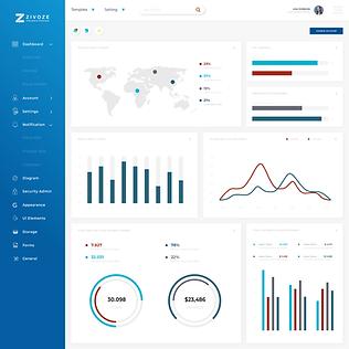 Zivoze-Admin-Example.png