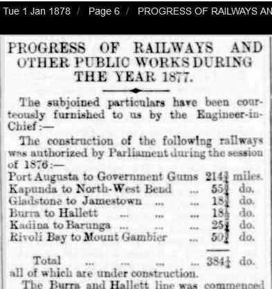 PROGRESS OF RAILWAYS Kadina and Barunga