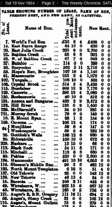 Lease assessments 19 Nov 1864.jpg