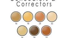 Concealers vs Correcters