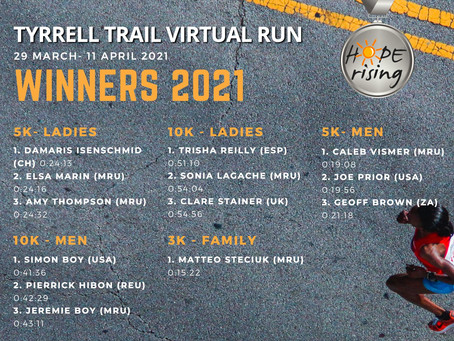 2021 Virtual Run Results