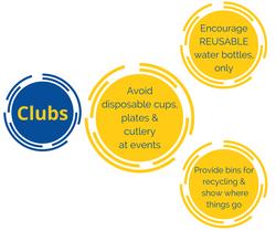 clubs asks