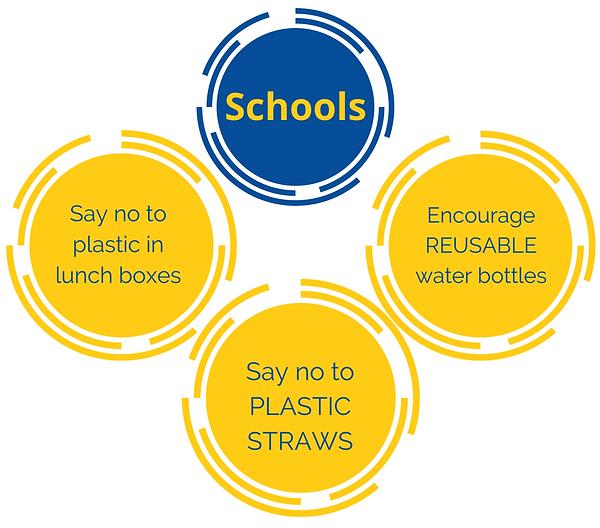 Schools Asks.png