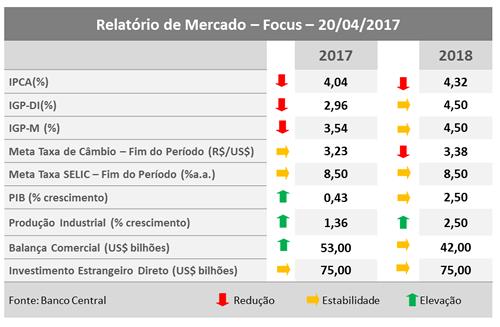 Taxa Básica de juros menor da história estimula consumo.