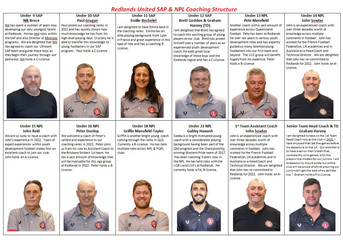 Media Release:  RUFC Announce NPL and SAP 2022 Coaching Staff