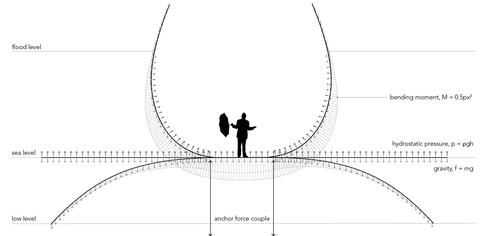 pressure-section.jpg
