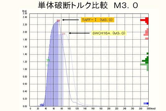 TDL-3⑤.jpg