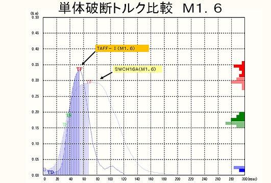 TDL-3④.jpg