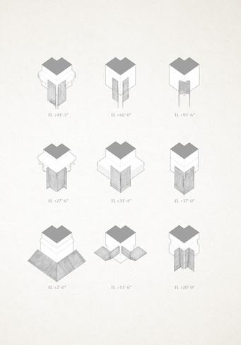 corner studies