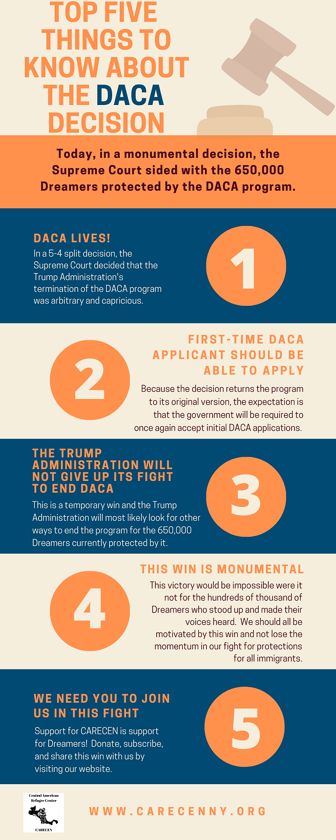 DACA Infographic (2).png