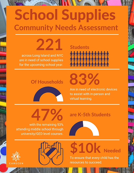 Students Rise Fundraiser Flyer & Data.pn