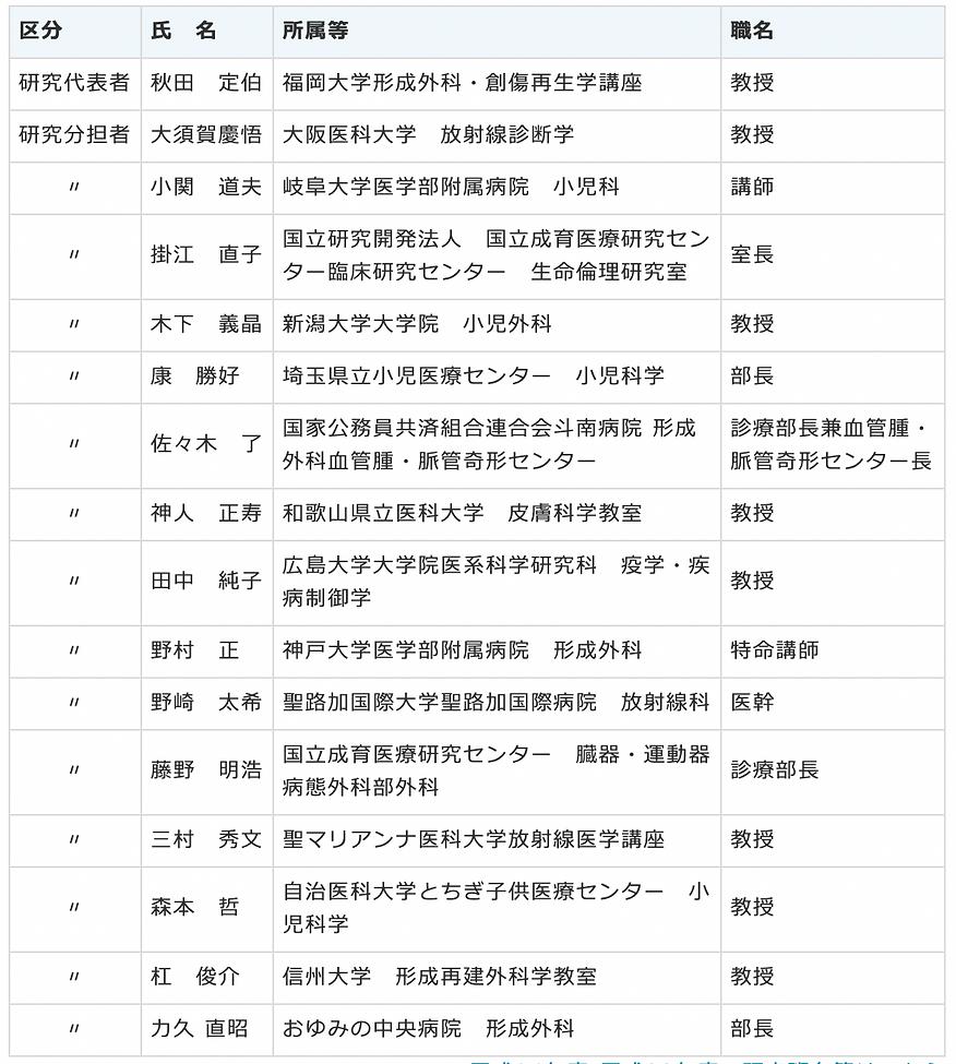 名簿H29-R元.png