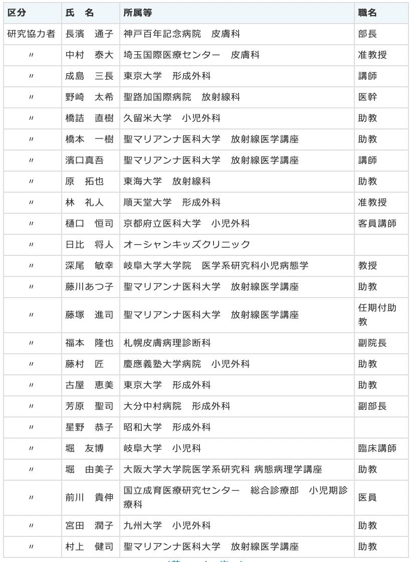 名簿H26-28_4.png