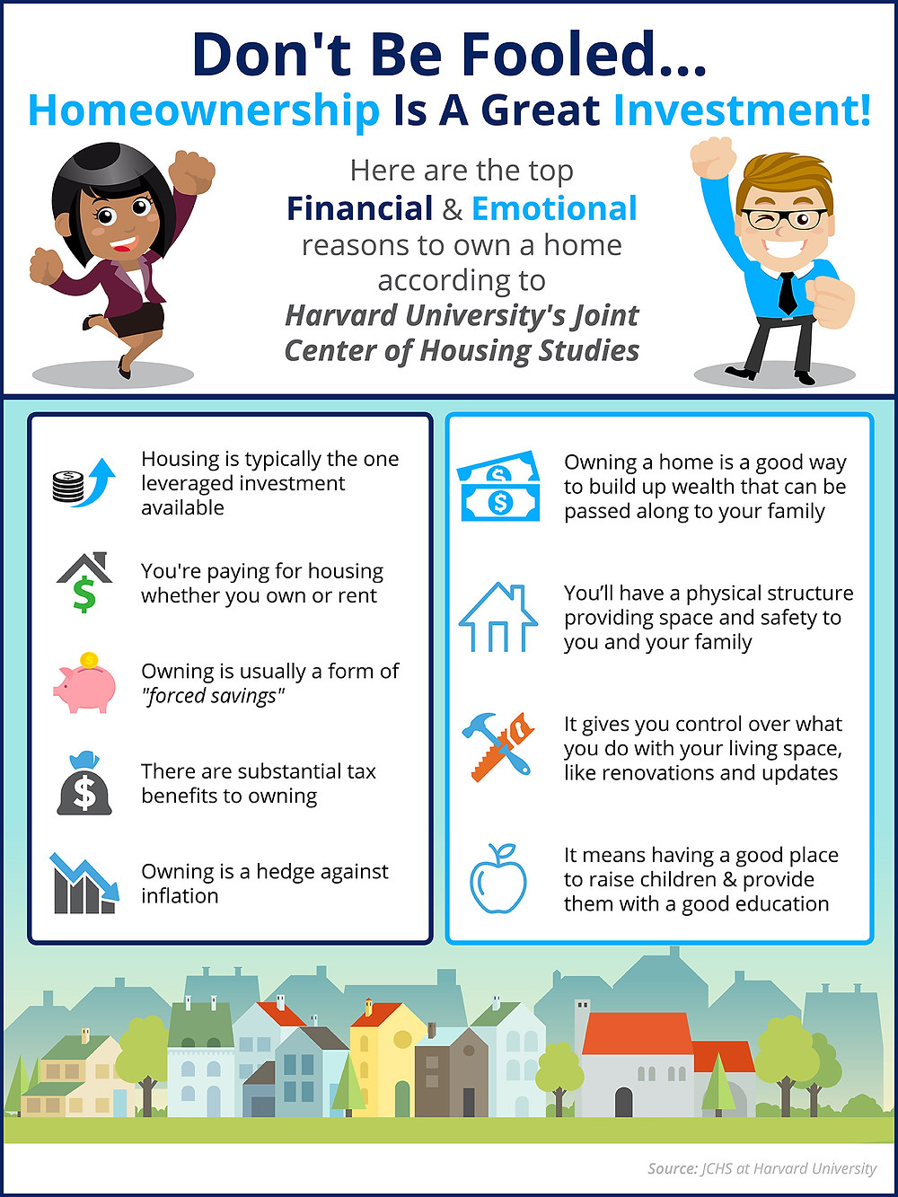 Don't Be Fooled... Homeownership Is A Great Investment! [INFOGRAPHIC]   Simplifying The Market